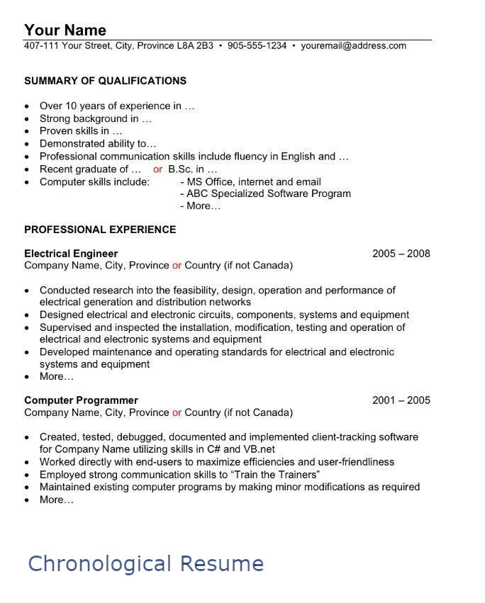 A Functional Resume Is Skills Based. It Is Good For Recent Graduate Or  Changing Careers. Here Is A Sample Of Functional Resume:  Skills To Include In A Resume